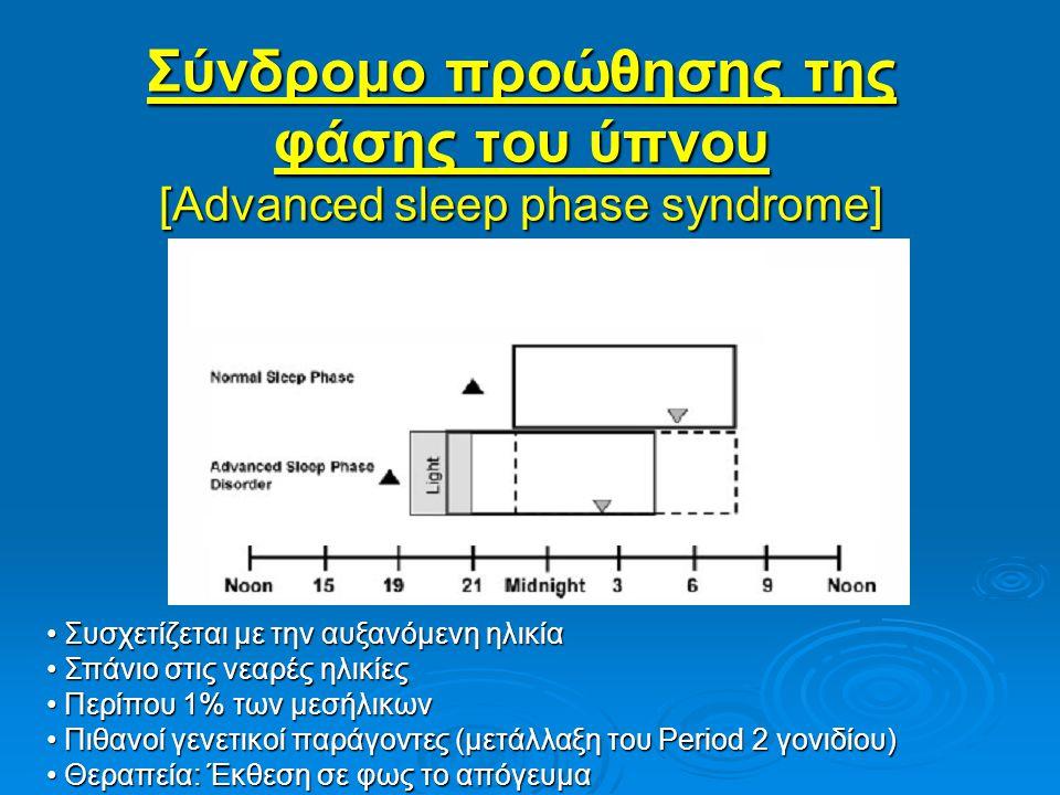 Σύνδρομο προώθησης της φάσης του ύπνου [Advanced sleep phase syndrome]